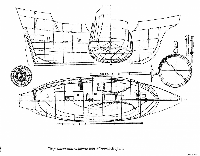 Чертежи кораблей из фанеры своими руками: видео-инструкция, корабельная 54